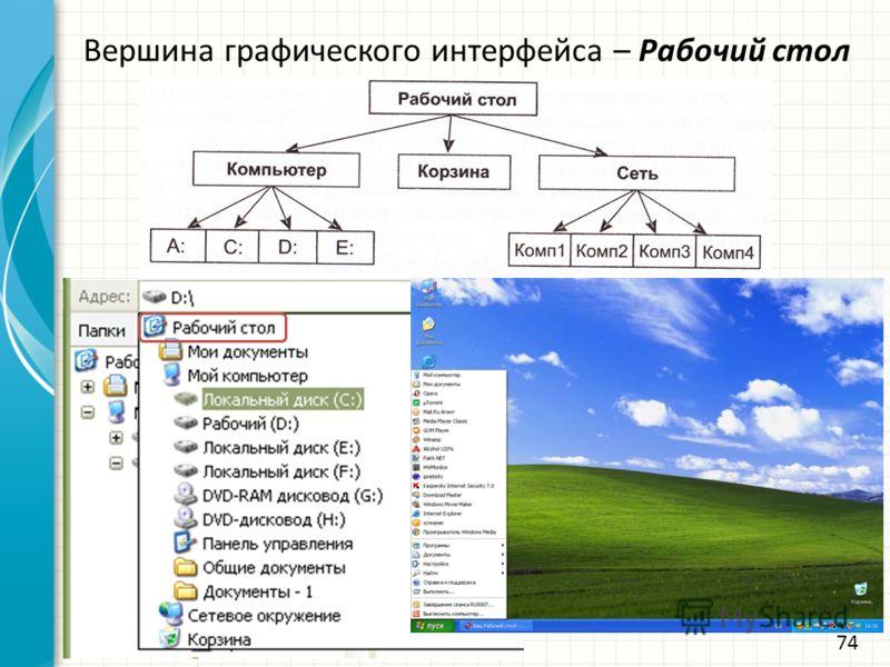 Вершина графического интерфейса – Рабочий стол 74