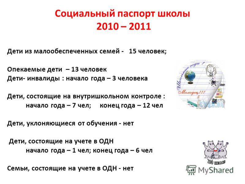 Социальный паспорт школы 2010 – 2011 Дети из малообеспеченных семей - 15 человек; Опекаемые дети – 13 человек Дети- инвалиды : начало года – 3 человека Дети, состоящие на внутришкольном контроле : начало года – 7 чел; конец года – 12 чел Дети, уклоня