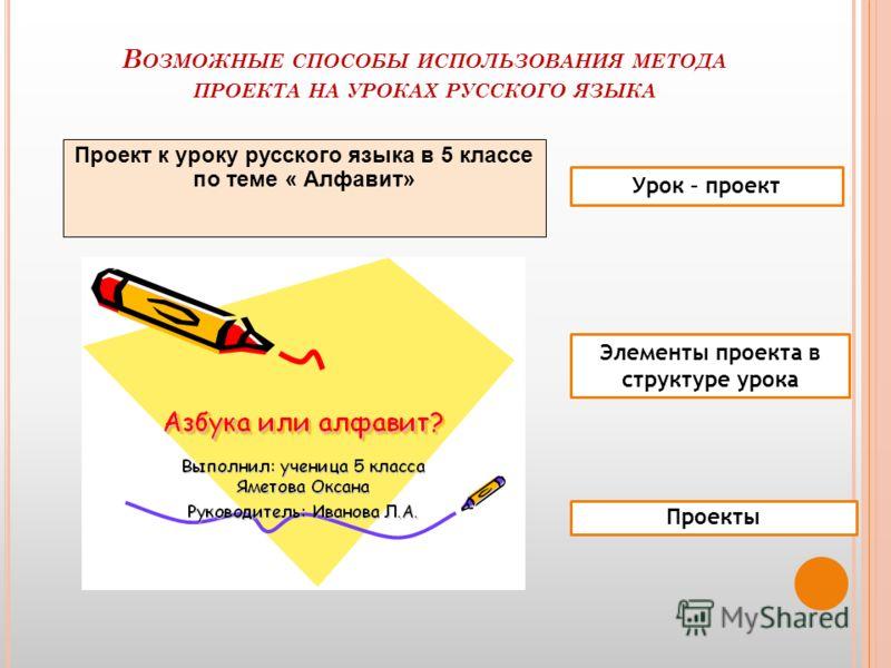 Проект к уроку русского языка в 5 классе по теме « Алфавит» В ОЗМОЖНЫЕ СПОСОБЫ ИСПОЛЬЗОВАНИЯ МЕТОДА ПРОЕКТА НА УРОКАХ РУССКОГО ЯЗЫКА Урок – проект Элементы проекта в структуре урока Проекты