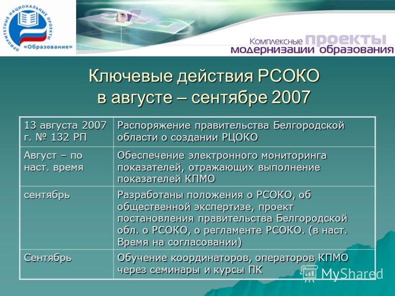 Ключевые действия РСОКО в августе – сентябре 2007 13 августа 2007 г. 132 РП Распоряжение правительства Белгородской области о создании РЦОКО Август – по наст. время Обеспечение электронного мониторинга показателей, отражающих выполнение показателей К
