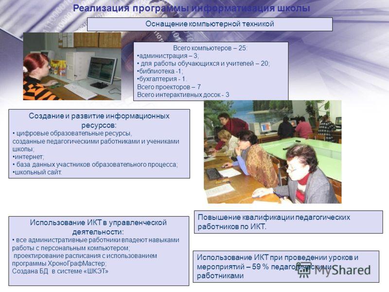 Реализация программы информатизация школы Оснащение компьютерной техникой Создание и развитие информационных ресурсов: цифровые образовательные ресурсы, созданные педагогическими работниками и учениками школы; интернет; база данных участников образов