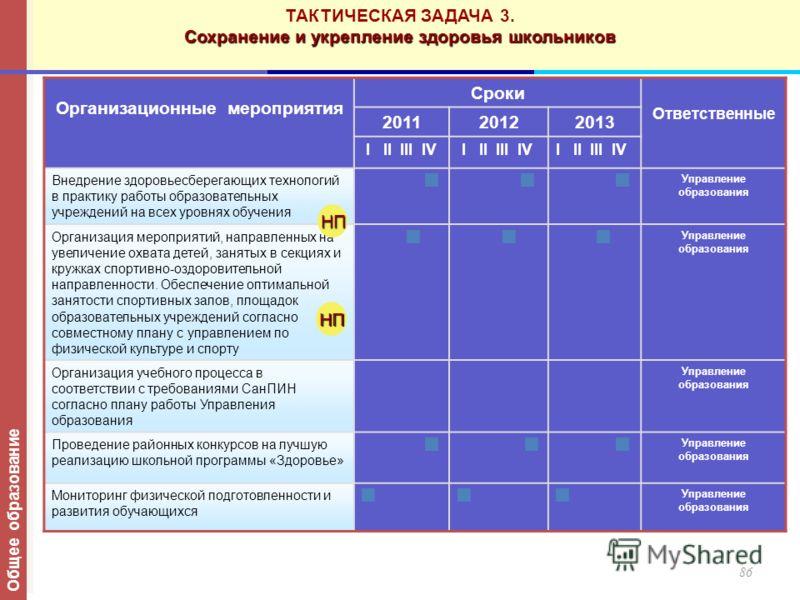 86 Организационные мероприятия Сроки Ответственные 201120122013 I II III IV Внедрение здоровьесберегающих технологий в практику работы образовательных учреждений на всех уровнях обучения Управление образования Организация мероприятий, направленных на