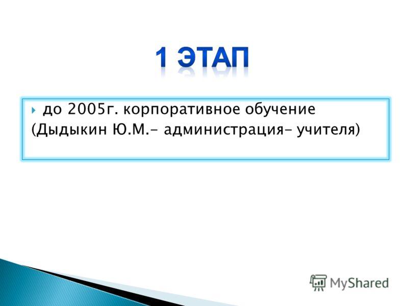до 2005г. корпоративное обучение (Дыдыкин Ю.М.- администрация- учителя)