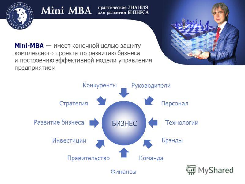 Mini-MBA имеет конечной целью защиту комплексного проекта по развитию бизнеса и построению эффективной модели управления предприятием Стратегия Руководители Персонал Технологии Развитие бизнеса Конкуренты Инвестиции Правительство Брэнды Финансы Коман