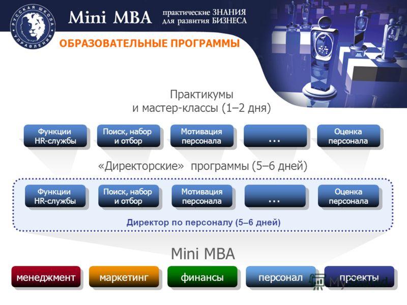«Директорские» программы (5–6 дней) Практикумы и мастер-классы (1–2 дня) Mini MBA менеджмент финансы маркетинг персонал проекты Функции HR-службы Функции HR-службы Директор по персоналу (5–6 дней) Поиск, набор и отбор Поиск, набор и отбор Мотивация п