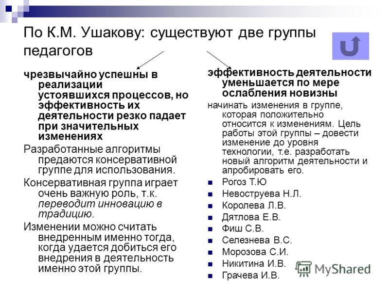 По К.М. Ушакову: существуют две группы педагогов чрезвычайно успешны в реализации устоявшихся процессов, но эффективность их деятельности резко падает при значительных изменениях Разработанные алгоритмы предаются консервативной группе для использован