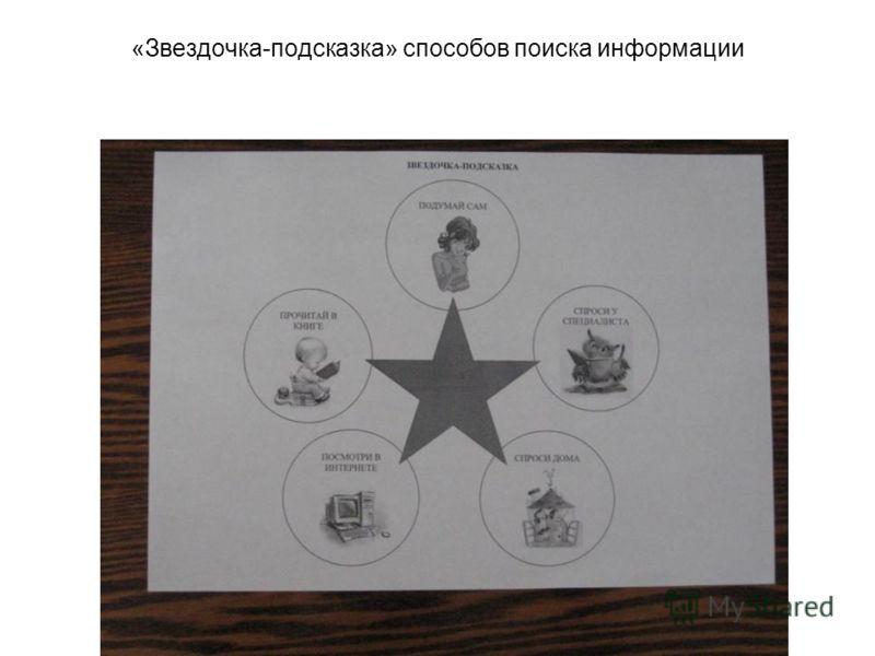 «Звездочка-подсказка» способов поиска информации