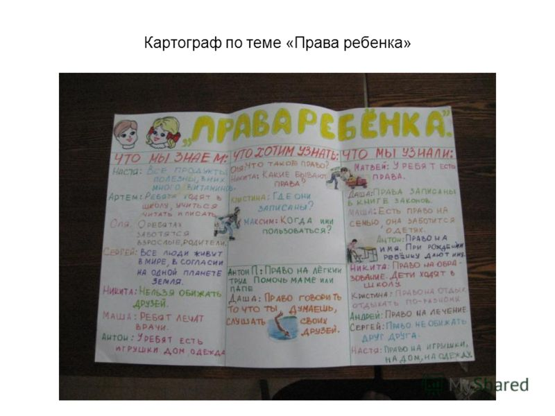 Картограф по теме «Права ребенка»