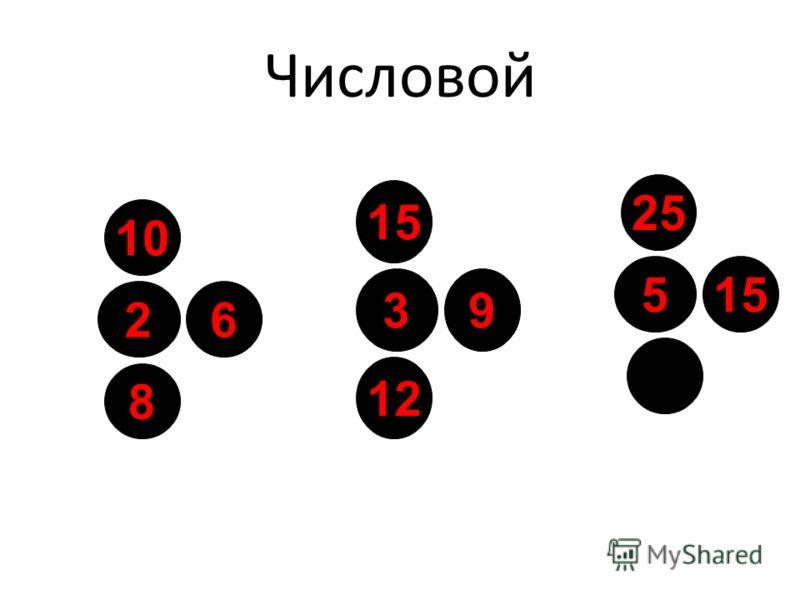 Числовой 10 2 8 6 15 3 12 9 25 5 15