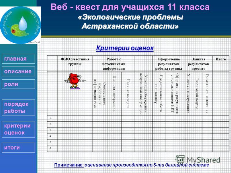 «Экологические проблемы Астраханской области» Веб - квест для учащихся 11 класса «Экологические проблемы Астраханской области» Критерии оценок ФИО участника группы Работа с источниками информации Оформление результатов работы группы Защита результато