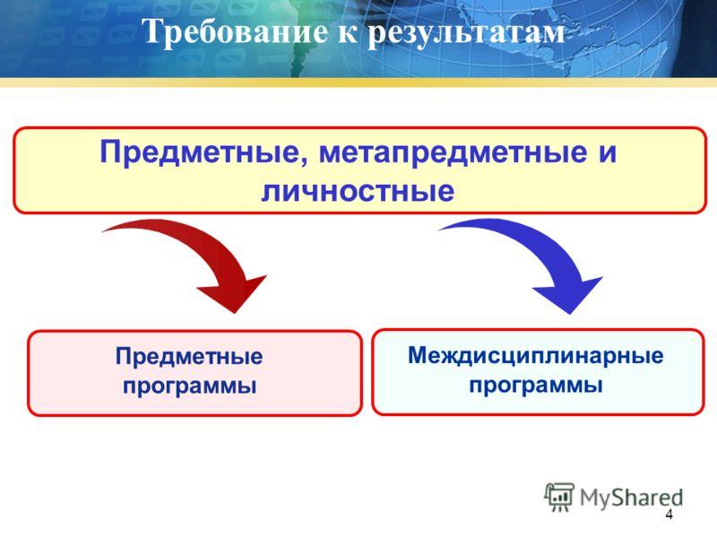 4 Предметные программы Междисциплинарные программы Предметные, метапредметные и личностные Требование к результатам