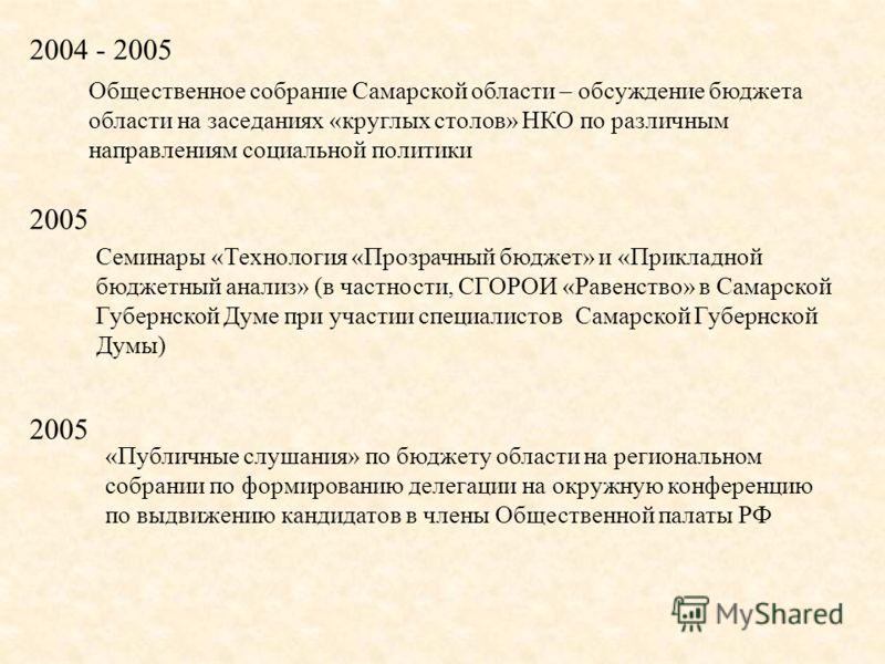 2004 - 2005 Семинары «Технология «Прозрачный бюджет» и «Прикладной бюджетный анализ» (в частности, СГОРОИ «Равенство» в Самарской Губернской Думе при участии специалистов Самарской Губернской Думы) Общественное собрание Самарской области – обсуждение