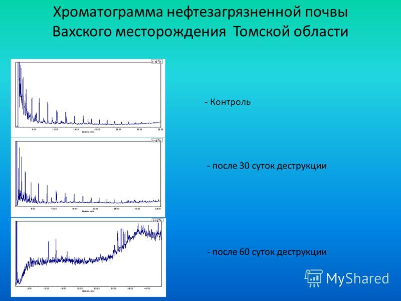 Хроматограмма нефтезагрязненной почвы Вахского месторождения Томской области - Контроль