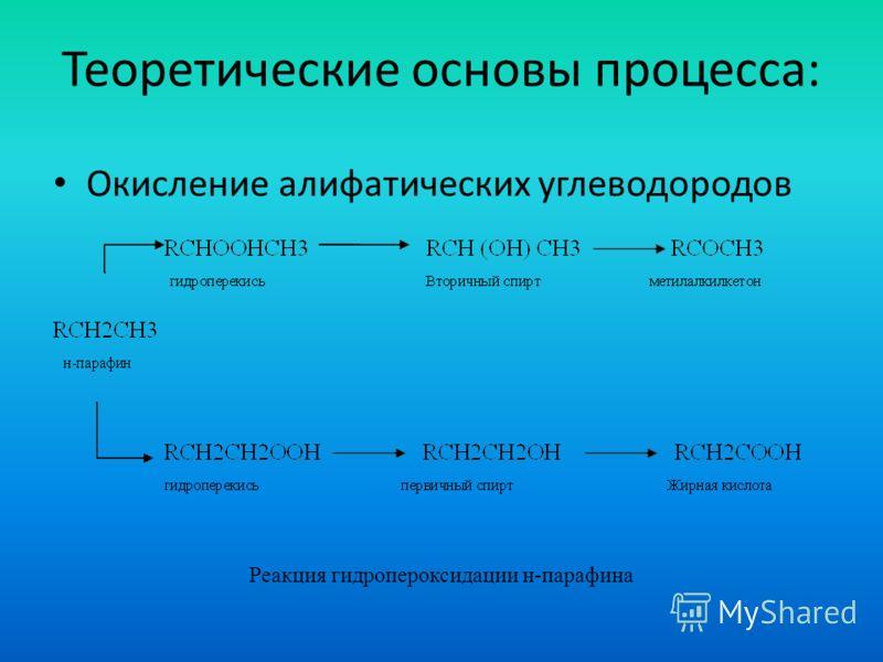 Теоретические основы процесса: Окисление алифатических углеводородов Реакция гидропероксидации н-парафина