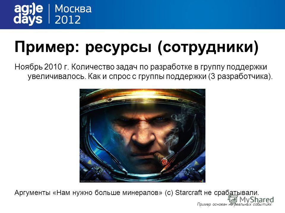 Ноябрь 2010 г. Количество задач по разработке в группу поддержки увеличивалось. Как и спрос с группы поддержки (3 разработчика). Аргументы «Нам нужно больше минералов» (с) Starcraft не срабатывали. Пример: ресурсы (сотрудники) Пример основан на реаль
