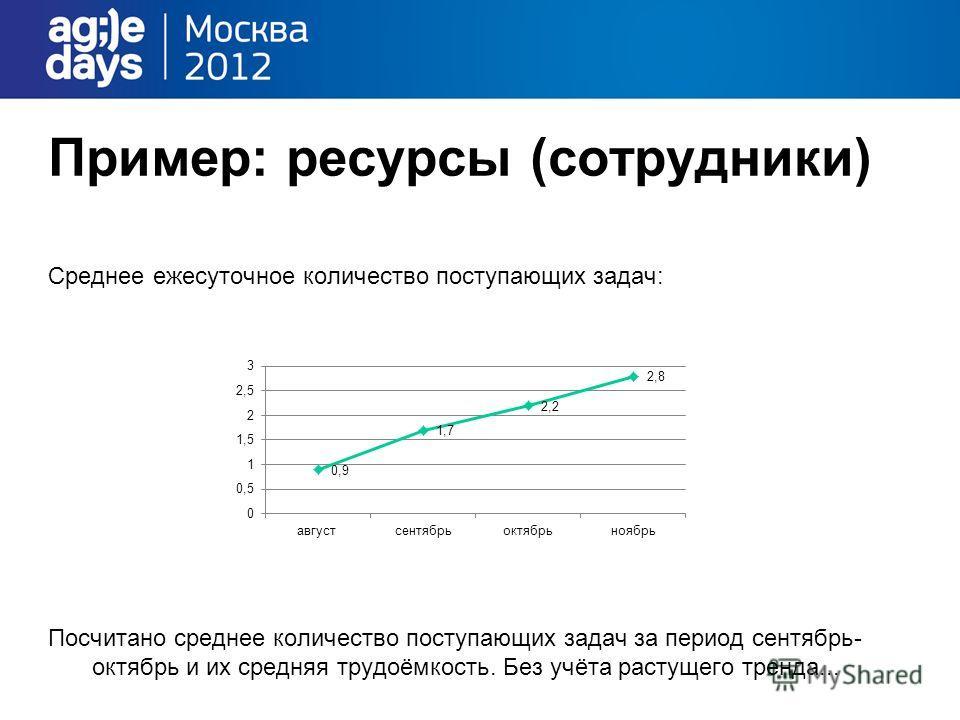 Пример: ресурсы (сотрудники) Среднее ежесуточное количество поступающих задач: Посчитано среднее количество поступающих задач за период сентябрь- октябрь и их средняя трудоёмкость. Без учёта растущего тренда...