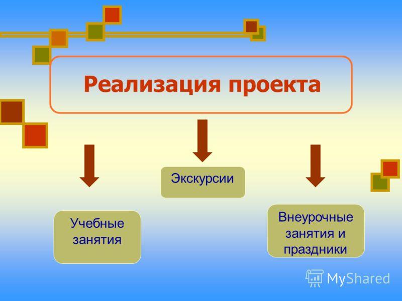 Реализация проекта Учебные занятия Экскурсии Внеурочные занятия и праздники