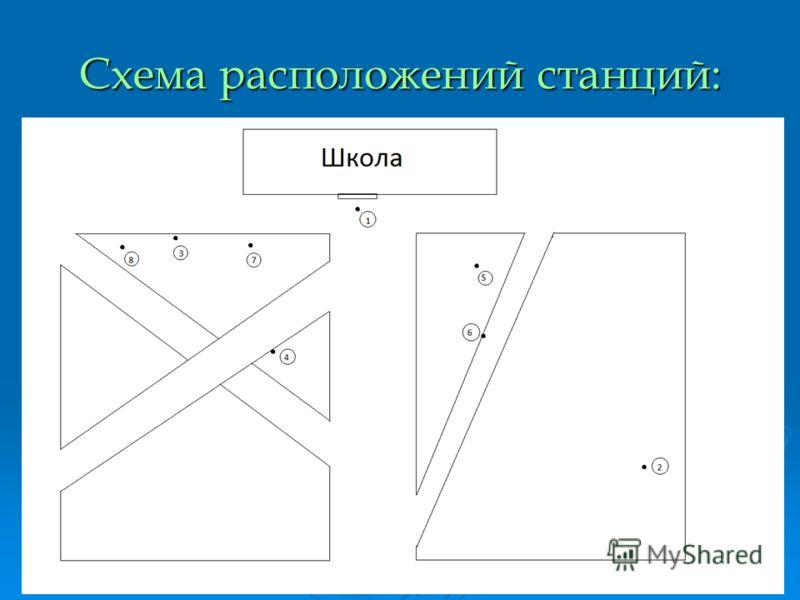 Схема расположений станций: