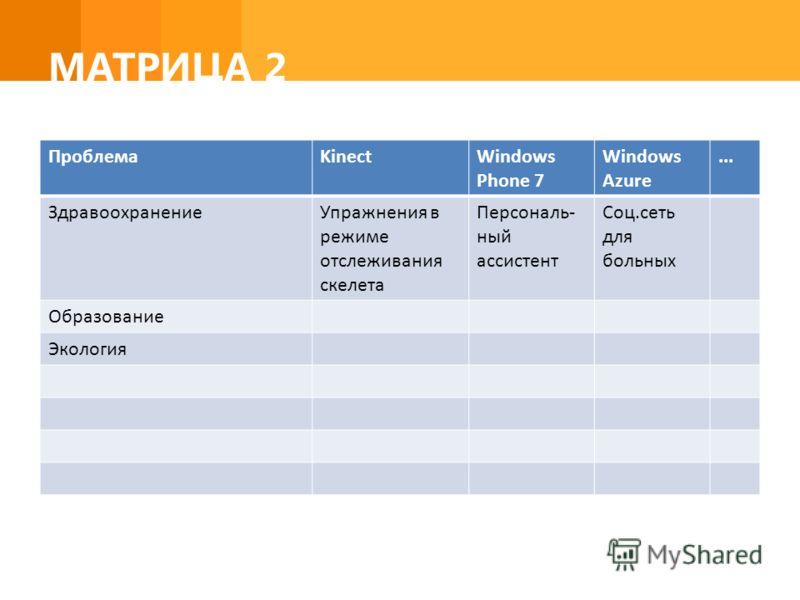 МАТРИЦА 2 ПроблемаKinectWindows Phone 7 Windows Azure... ЗдравоохранениеУпражнения в режиме отслеживания скелета Персональ- ный ассистент Соц.сеть для больных Образование Экология
