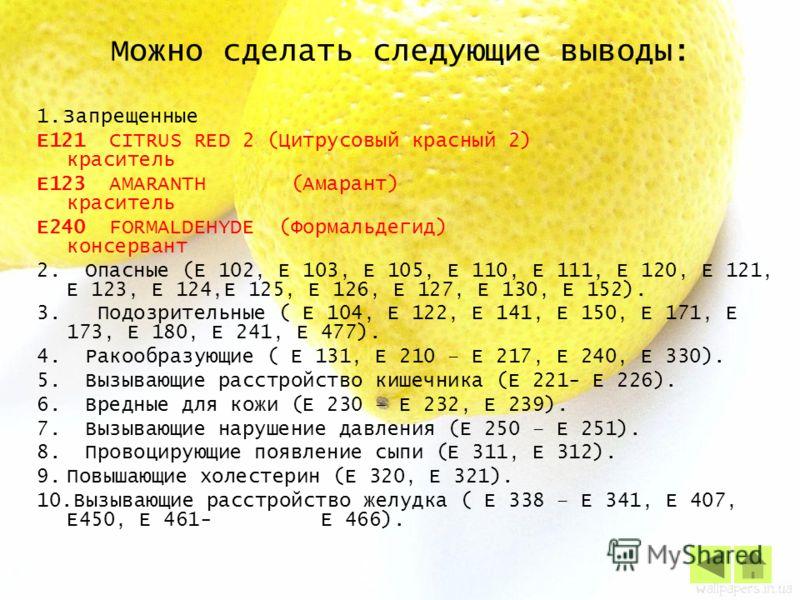 Можно сделать следующие выводы: 1. Запрещенные Е121 CITRUS RED 2 (Цитрусовый красный 2) краситель Е123 AMARANTH (Амарант) краситель E240 FORMALDEHYDE (Формальдегид) консервант 2. Опасные (Е 102, Е 103, Е 105, Е 110, Е 111, Е 120, Е 121, Е 123, Е 124,