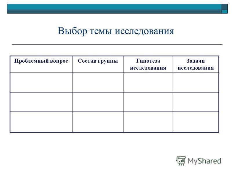 Выбор темы исследования Проблемный вопросСостав группыГипотеза исследования Задачи исследования
