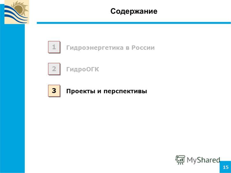 15 Содержание Гидроэнергетика в России 1 1 2 2 3 3 Проекты и перспективы ГидроОГК