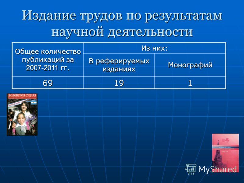 Издание трудов по результатам научной деятельности Общее количество публикаций за 2007-2011 гг. Из них: В реферируемых изданиях Монографий 69191