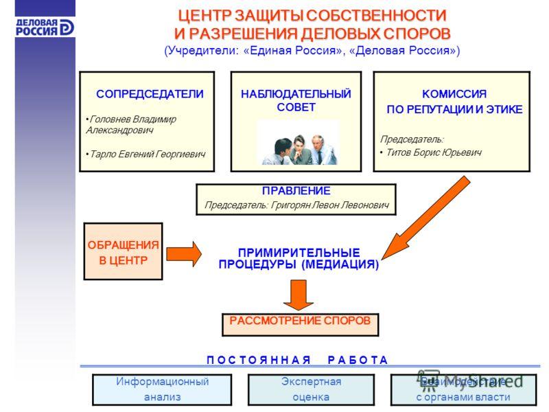 РОССИЯ» Мы делаем дело!