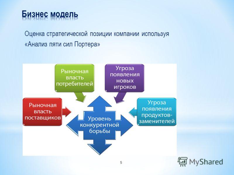 Оценка стратегической позиции компании используя «Анализ пяти сил Портера» 5