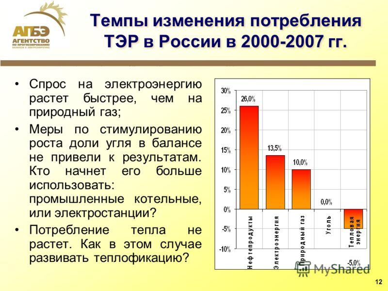 Спрос на электроэнергию растет быстрее, чем на природный газ; Меры по стимулированию роста доли угля в балансе не привели к результатам. Кто начнет его больше использовать: промышленные котельные, или электростанции? Потребление тепла не растет. Как