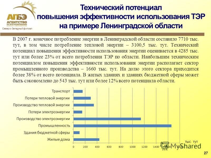 Технический потенциал повышения эффективности использования ТЭР на примере Ленинградской области В 2007 г. конечное потребление энергии в Ленинградской области составило 7710 тыс. тут, в том числе потребление тепловой энергии – 3100,5 тыс. тут. Техни