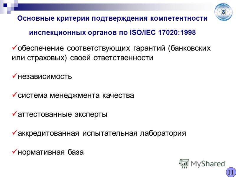 Основные критерии подтверждения компетентности инспекционных органов по ISO/IEC 17020:1998 обеспечение соответствующих гарантий (банковских или страховых) своей ответственности независимость система менеджмента качества аттестованные эксперты аккреди
