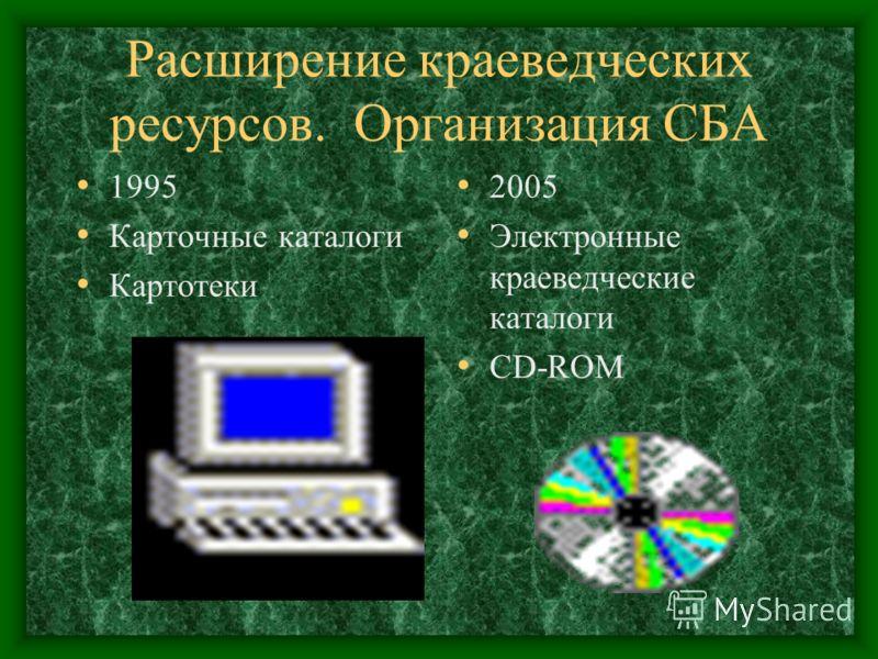 Расширение краеведческих ресурсов. Организация СБА 1995 Карточные каталоги Картотеки 2005 Электронные краеведческие каталоги CD-ROM