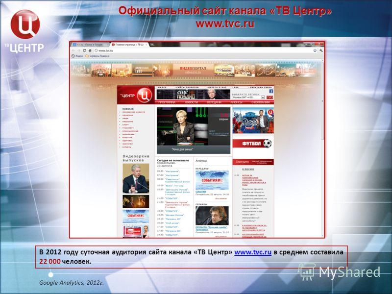 Официальный сайт канала «ТВ Центр» www.tvc.ru В 2012 году суточная аудитория сайта канала «ТВ Центр» www.tvc.ru в среднем составила 22 000 человек.www.tvc.ru Google Analytics, 2012г.