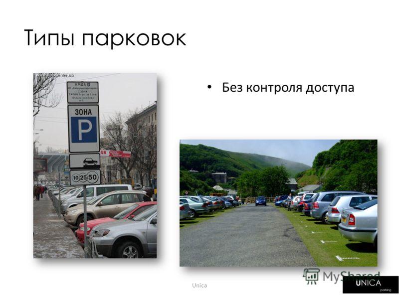 Типы парковок Без контроля доступа Unica