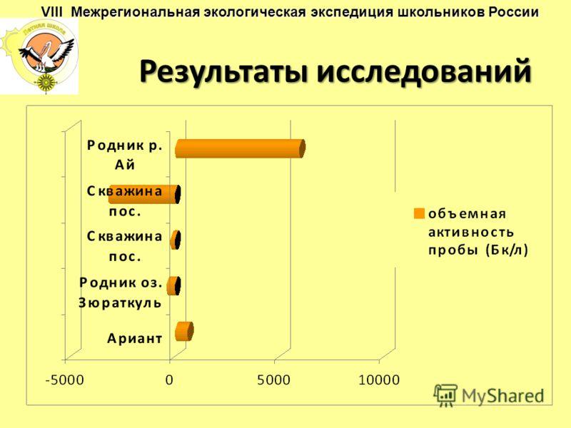 Результаты исследований VIII Межрегиональная экологическая экспедиция школьников России