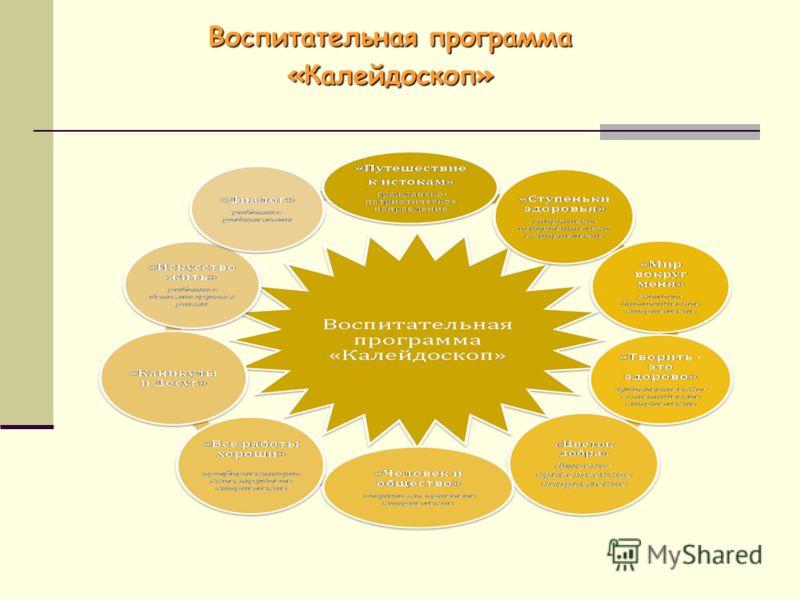 Воспитательная программа «Калейдоскоп»