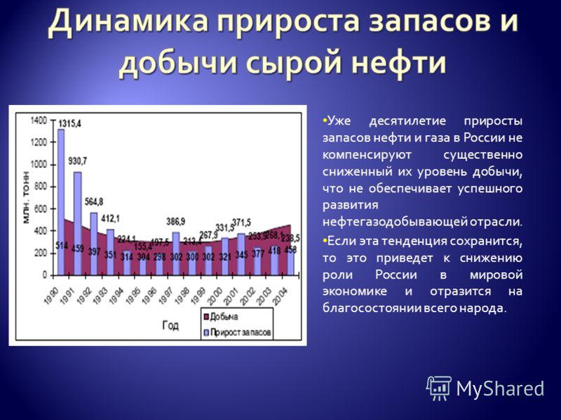 Уже десятилетие приросты запасов нефти и газа в России не компенсируют существенно сниженный их уровень добычи, что не обеспечивает успешного развития нефтегазодобывающей отрасли. Если эта тенденция сохранится, то это приведет к снижению роли России