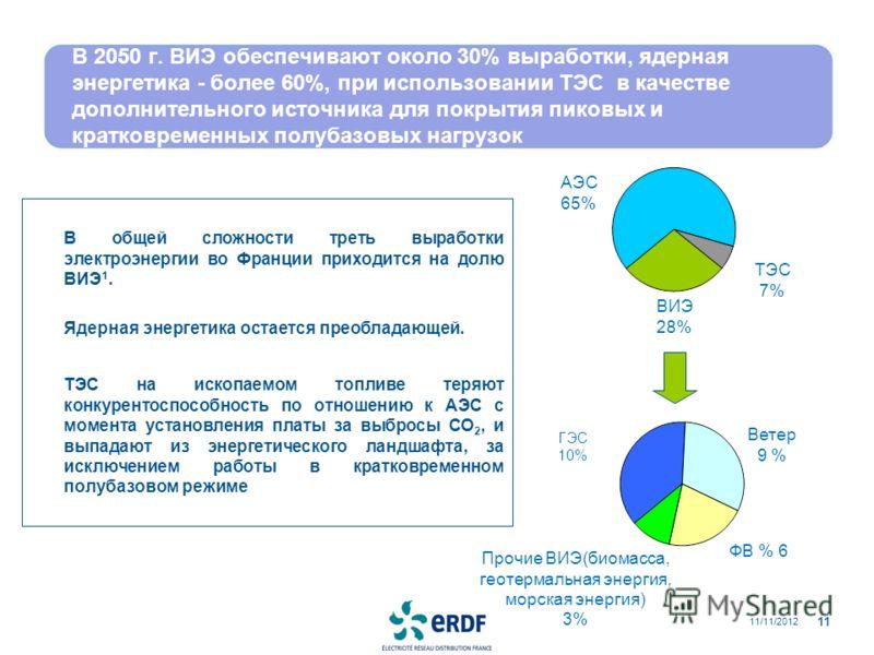11/11/2012 11 В 2050 г. ВИЭ обеспечивают около 30% выработки, ядерная энергетика - более 60%, при использовании ТЭС в качестве дополнительного источника для покрытия пиковых и кратковременных полубазовых нагрузок В общей сложности треть выработки эле