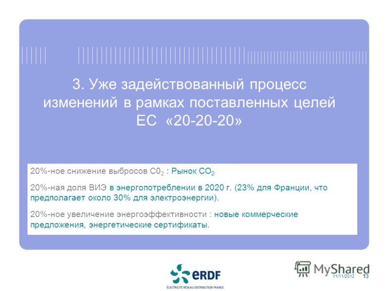3. Уже задействованный процесс изменений в рамках поставленных целей ЕС «20-20-20» 11/11/2012 13 20%-ное снижение выбросов C0 2 : Рынок CO 2 20%-ная доля ВИЭ в энергопотреблении в 2020 г. (23% для Франции, что предполагает около 30% для электроэнерги