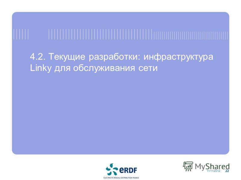 4.2. Текущие разработки: инфраструктура Linky для обслуживания сети 11/11/2012 22