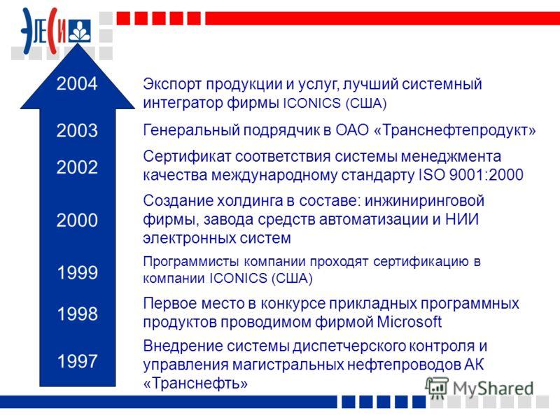 1997 1998 2000 2002 2003 Внедрение системы диспетчерского контроля и управления магистральных нефтепроводов АК «Транснефть» Первое место в конкурсе прикладных программных продуктов проводимом фирмой Microsoft Создание холдинга в составе: инжинирингов