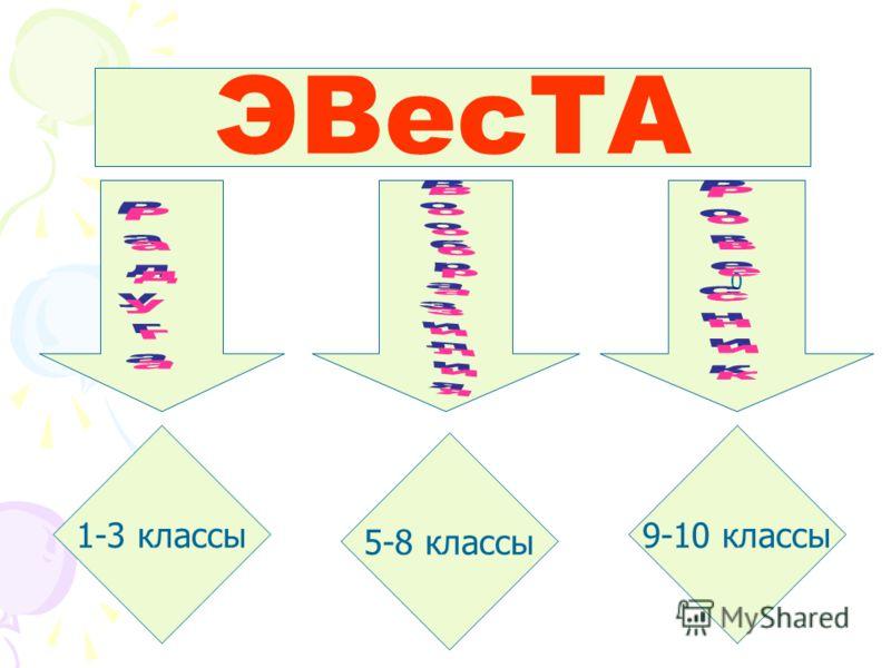 ЭВесТА 1-3 классы 5-8 классы 9-10 классы 0
