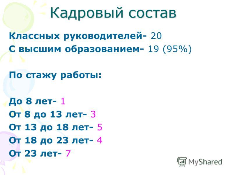 Кадровый состав Классных руководителей- 20 С высшим образованием- 19 (95%) По стажу работы: До 8 лет- 1 От 8 до 13 лет- 3 От 13 до 18 лет- 5 От 18 до 23 лет- 4 От 23 лет- 7