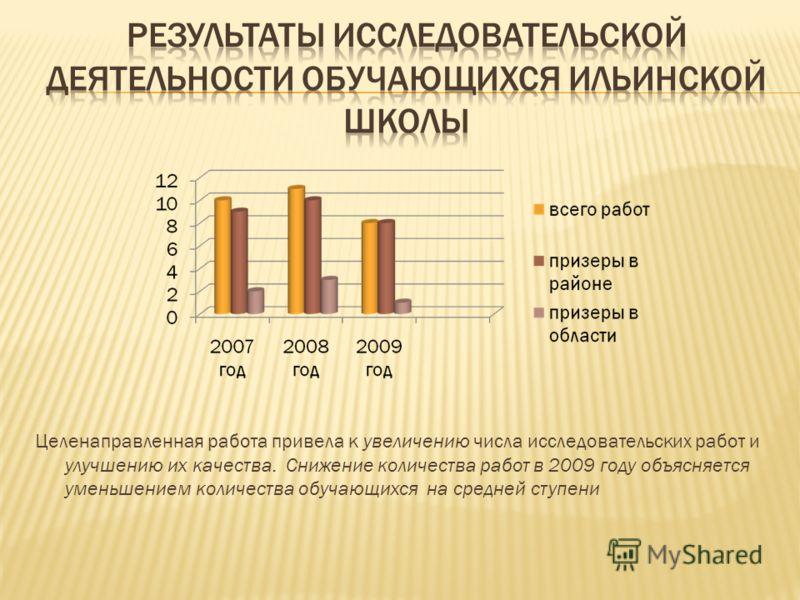 Целенаправленная работа привела к увеличению числа исследовательских работ и улучшению их качества. Снижение количества работ в 2009 году объясняется уменьшением количества обучающихся на средней ступени
