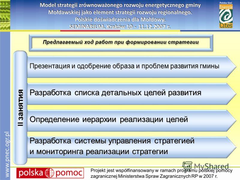 Предлагаемый ход работ при формировании стратегии II занятия Презентация и одобрение образа и проблем развития гмины Разработка списка детальных целей развития Определение иерархии реализации целей Разработка системы управления стратегией и мониторин