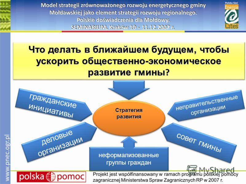 Что делать в ближайшем будущем, чтобы ускорить общественно-экономическое развитие гмины? Стратегия развития гражданские инициативы неправительственные организации деловые организации совет гмины неформализованные группы граждан