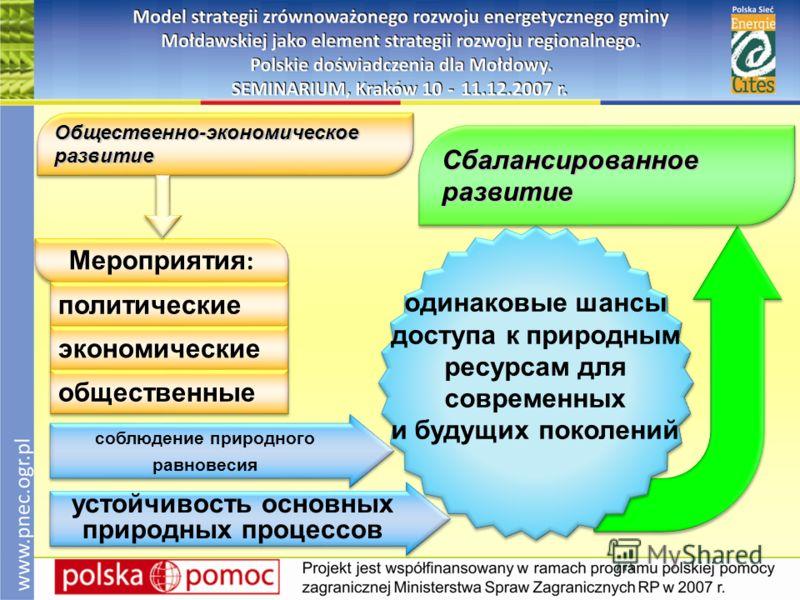 Мероприятия: политические экономические общественные соблюдение природного равновесия Общественно-экономическое развитие устойчивость основных природных процессов одинаковые шансы доступа к природным ресурсам для современных и будущих поколений Сбала