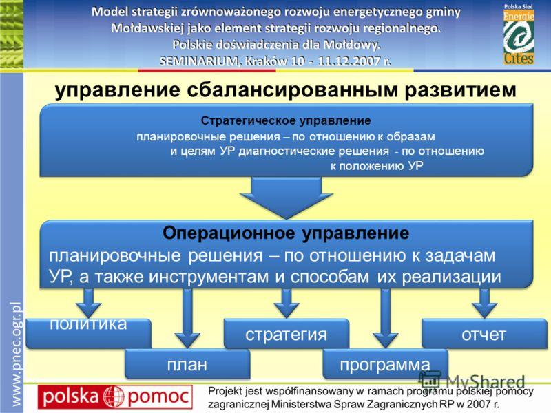 управление сбалансированным развитием политика план стратегия отчет программа Операционное управление планировочные решения – по отношению к задачам УР, а также инструментам и способам их реализации Операционное управление планировочные решения – по