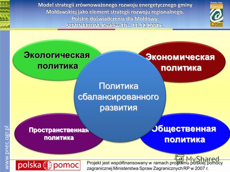 ЭкологическаяполитикаЭкологическаяполитика Экономическая политика политикаЭкономическая ОбщественнаяполитикаОбщественнаяполитикаПространственнаяполитикаПространственнаяполитика ПолитикасбалансированногоразвитияПолитикасбалансированногоразвития